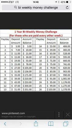 Bi weekly savings plan! I actually tried this with my husband and it worked.