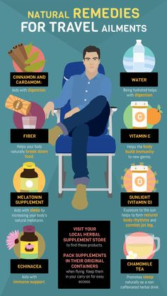Travel and Trip infographic How to Not Feel Awful After Air Travel Infographic Description Natural Health Remedies Travel Info, Air Travel, Travel Advice, Travel Guides, Travel Light, Free Travel, Travel Deals, Summer Travel, Travel Usa
