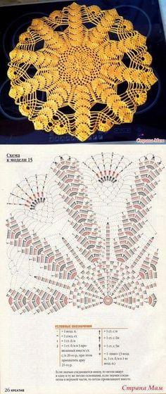41 Ideas For Crochet Shawl Circle Knit Patterns Crochet Symbols, Crochet Doily Patterns, Crochet Mandala, Crochet Art, Crochet Home, Thread Crochet, Crochet Motif, Crochet Designs, Crochet Flowers