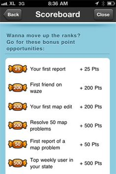 Waze points - an example of growth hacking Growth Hacking, Scores