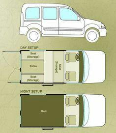 Tiny Camper, Car Camper, Camper Trailers, Vw Camper Conversions, Berlingo Camper, Caddy Van, Kangoo Camper, Motorhome Rentals, Vw Caddy Maxi