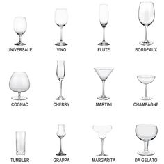 Home Bar Glasses List