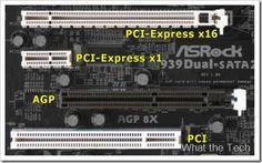 Slot PCI-Express