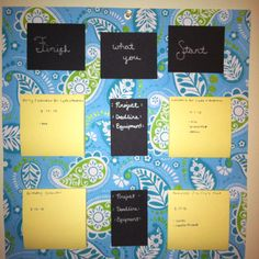 Thanks to pinterest I needed a way to keep my projects organized... I used a piece of decorative paper and some scraps the yellow are sticky note pads... I am limited to 4 projects at one time and until a project is completed and peeled off I can't add any more...