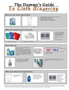 Cloth Diapering guide