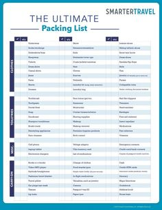 Ultimate packing list updated