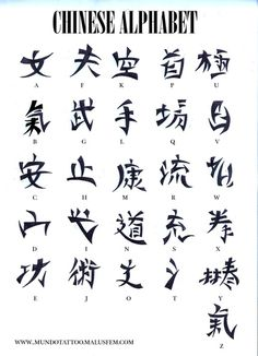 Chinese alphabet az for kids | schule&lernen ...