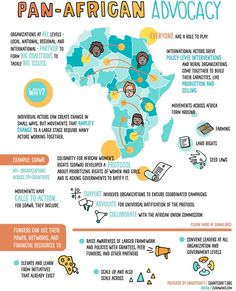 Pan-African Advocacy (infographic developed by GrantCraft for equal-footing.org, a project of Foundation Center)