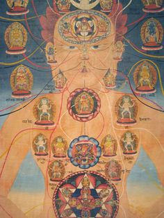 Himalayan Buddhist Art Mandalas Part II - Tricycle Buddhist Texts, Buddhist Teachings, Buddhist Art, Tibetan Art, Tibetan Buddhism, Vajrayana Buddhism, Buddhist Practices, Thangka Painting, Eastern Philosophy