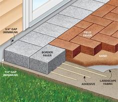 "Backyard ideas. How to Cover a Concrete Patio With Pavers:  ""No need to tear out an ugly slab—just hide it!"""