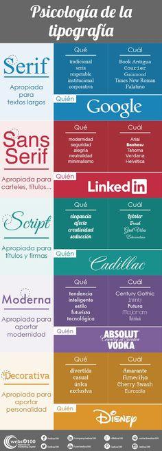 La #psicología de la #tipografía en una #infografía
