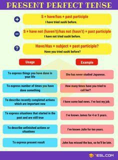 Present Perfect Tense! In this section, we are going to be explaining exactly what the present perfect tense and how we can use it, allowing you to be able to s Verbal Tenses, English Grammar Tenses, Teaching English Grammar, English Verbs, English Vocabulary Words, Learn English Words, English Tenses Chart, Tense Structure, How To Teach Grammar