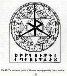 the 18 Armanic Runes of Guido von List So gorgeous