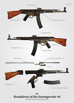 Breakdown of the Sturmgewehr 44 by graphicamechanica on DeviantArt Kalashnikov Rifle, Ww2 Weapons, Light Machine Gun, Submachine Gun, Shooting Guns, Home Defense, Assault Rifle, Cool Guns, German Army