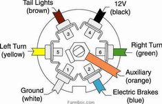 caravan electric brakes wiring diagram york air handler 63 best trailer images in 2019 build lights etc 7 pin plastic plug black