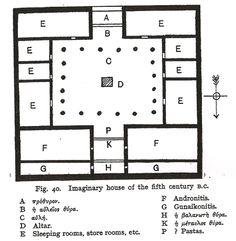 Plano de la casa griega