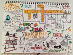 The Future Of #Storytelling Chapter 5, Unit 2 #storyMOOC #graphicrecording