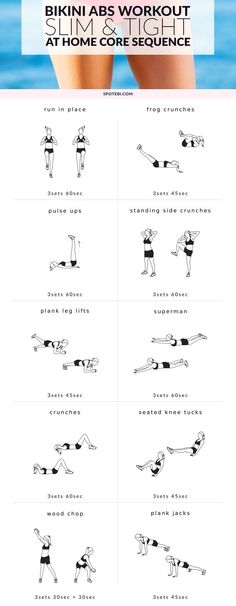 Belly fat burner workout for women self pinterest belly fat at home bikini abs workout ccuart Image collections