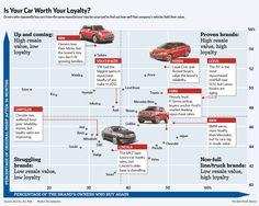 cars, auto, brands