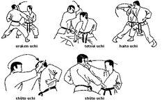 Những động tác Karate cơ bản - Bí mật lớn của Karate