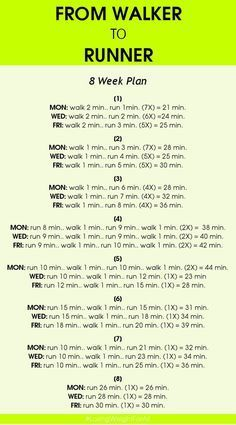 Workout Tips - 7 Day Plans : awesome awesome How to begin running, fitness, weight loss, walker, health - Fit. - All Fitness Fitness Workouts, Fitness Diet, Fitness Goals, At Home Workouts, Health Fitness, Fitness Plan, Yoga Fitness, Health Diet, Treadmill Workout Beginner