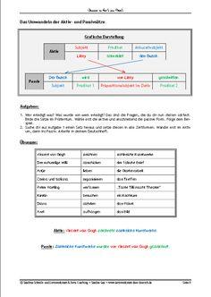 Deutsch Grammatik Klasse 5: Tempus, Aktiv/Passiv | German Grammar ...