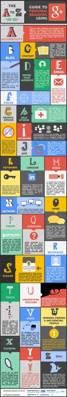 The Complete A to Z Guide to Use Google Plus to Build Your Personal Brand #Infographic #SocialMedia
