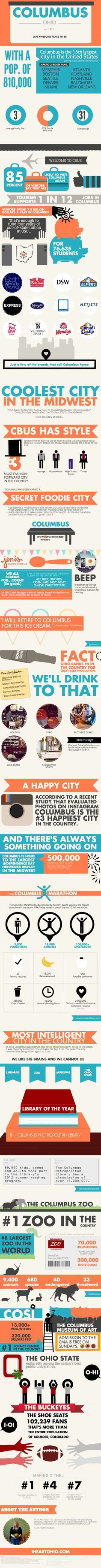 Columbus, Ohio - an awesome place to be!   #infographic created in #free @Piktochart #Infographic Editor at www.piktochart.com