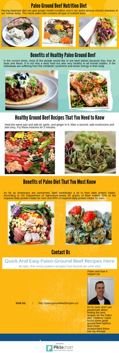 You can burn your fat quickly by following the paleo diet in regular manner. It will slow down the ageing process so that you can look young and strong for long time. The diet Paleo Ground Beef Healthy Diet will increase your digestion process and energy level.