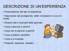 Virginia, Learning Italian, Back To School, Homeschool, Study, Video, Writing, Notes, Study Tips