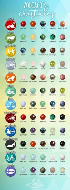 The crystals and the signs of the zodiac:separator:The crystals and the signs of the zodiac Crystals Minerals, Rocks And Minerals, Crystals And Gemstones, Stones And Crystals, Gem Stones, Wicca, Magick, Crystal Meanings, Book Of Shadows