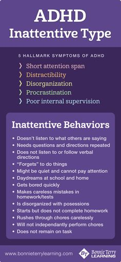 ADHD Inattentive Type Symptoms and Behaviors