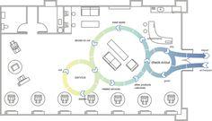 Spatial Service Work Flow   modernedge.com