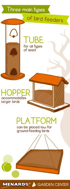 Learn more about the different types of bird feeders: http://www.menards.com/main/c-19062.htm?utm_source=pinterest&utm_medium=social&utm_campaign=gardencenter&utm_content=attract-birds&cm_mmc=pinterest-_-social-_-gardencenter-_-attract-birds