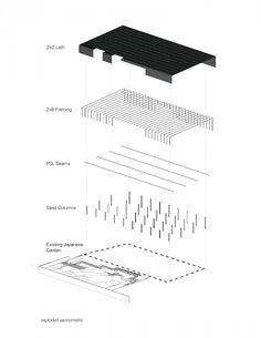 Estructura de Madera para el JC Raulston Arboretum / Frank Harmon Architect