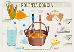 Polenta concia... per le feste, con taleggio e gorgonzola