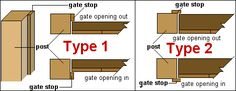 Fixing a wooden gate stop