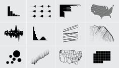 A Course for Visualization in R, Taking You From Beginner to Advanced