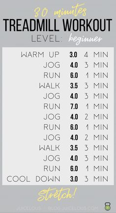 Build workout plans that fit your schedule and goals! Learn which exercises to pick for your workout routine or program with this step-by-step guide! 30 Minute Treadmill Workout, Workout Cardio, Cardio Training, Beginner Workout Routines, Exercise Routines, Hiit Treadmill Beginner, Hiit Workouts For Beginners, Hiit Workouts Running, Excercise