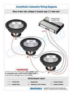 top 10 subwoofer wiring diagram free download 4 svc 2 ohm 2 ch low rh pinterest com Single 4 Ohm Subwoofer Wiring install subwoofer speakers