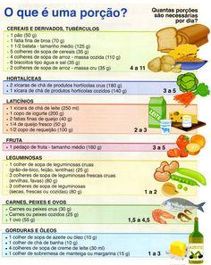 Resultado de imagem para porçoes dos alimentos