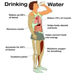 #DrinkMoreWater -Makes up 85% of blood -Removes waste -Accounts for 22% of bones -Cushions joints -Makes 75% of muscle -Helps body absorb nutrients -Helps convert food into energy -Moistens oxygen for breathing #Dherbs