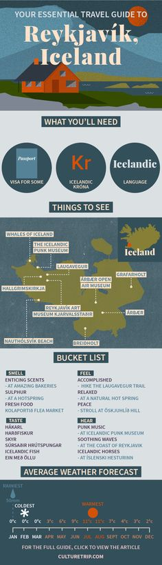 Your Essential Travel Guide to Reykjavik (Infographic) | Reykjavik, Iceland, city break, weekend break, Europe, bucket list, wanderlust, adventure, challenge, coffee, bar, food, must try
