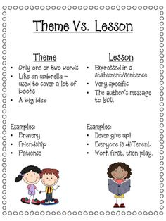 Theme Vs. Lesson - nice chart, but needs a different font