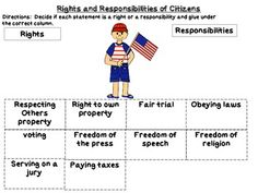 Rights and Responsibilities of Citizens Unit Two this would a great lesson for our students to do.