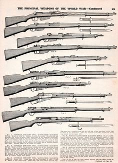 The Principal Weapons of the World War (3/3)