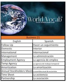 Business 21 - 10 Spanish Practice Words!