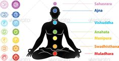 Symbols of Seven Chakras and Man Silhouette by andegro4ka ...