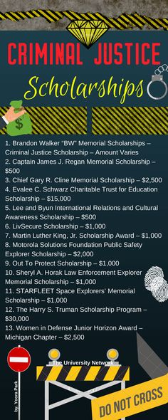 Here is a selection of Criminal Justice Scholarships that are listed on TUN.