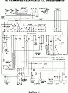 1994 Jeep Grand Cherokee Wiring Diagram from i.pinimg.com